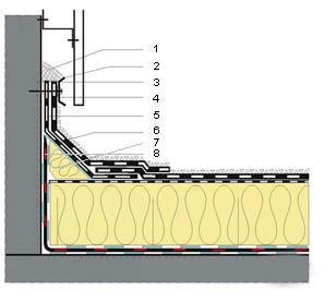 Parozábrana plochá střecha