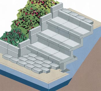 Schody stavebnice