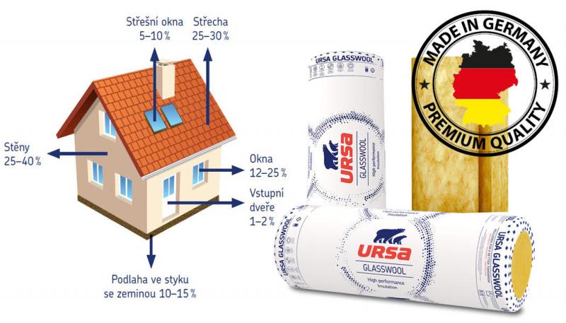 Nezateplenou střechou může z domu utíkat až 30 % tepla!
